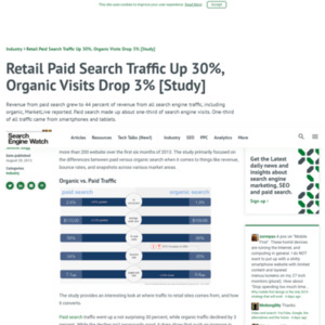 Retail Paid Search Traffic Up 30%, Organic Visits Drop 3% [Study]