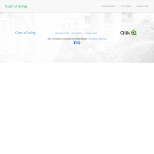 Qlik APAC Cost of Living