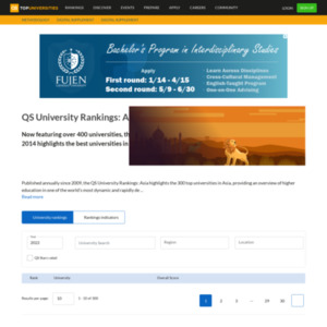 QS University Rankings: Asia 2014