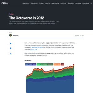 The Octoverse in 2012