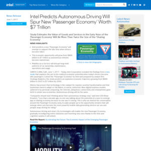 Intel Predicts Autonomous Driving Will Spur New 'Passenger Economy' Worth $7 Trillion