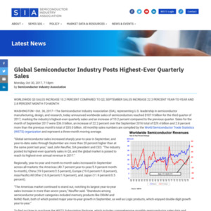 Global Semiconductor Industry Posts Highest-Ever Quarterly Sales